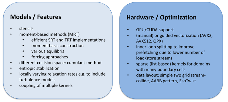 doc/img/feature_optimization_overview.png